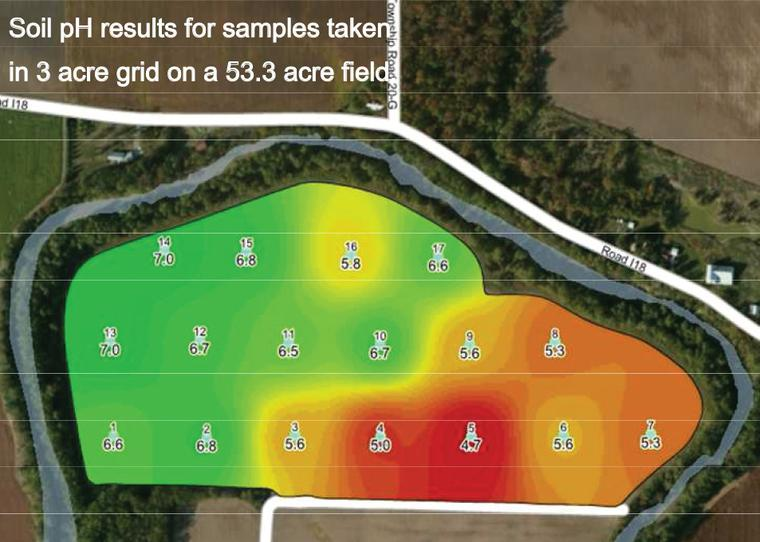 GPS Soil testing saves money for your farm